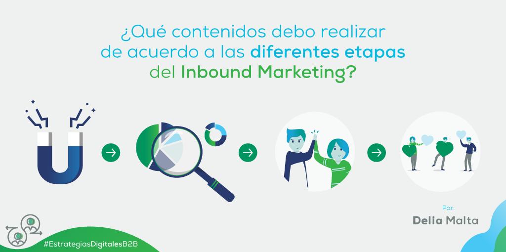 Etapas-Inboud-Marketing